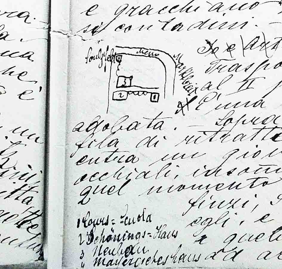 In Elio's Diary there is a sketch with the location of the four most important (of five) buildings of the Brussels Institute in Segnitz.